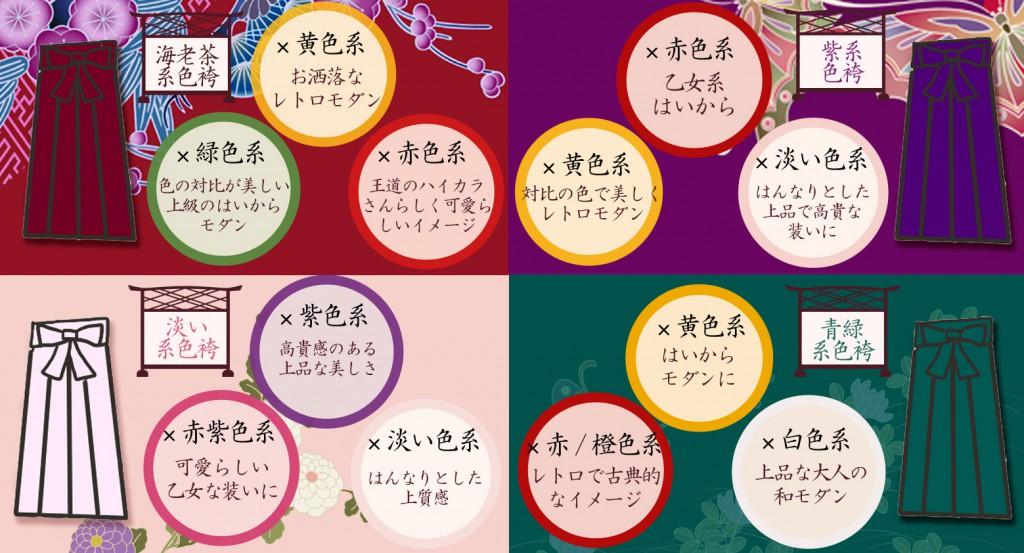 振袖同様の袴の色合いイメージコーディネート全体表